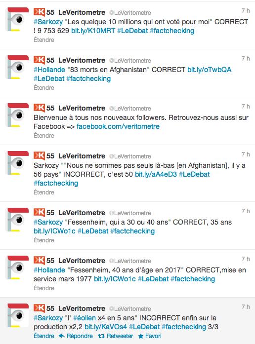 Twitter - LeVeritometre