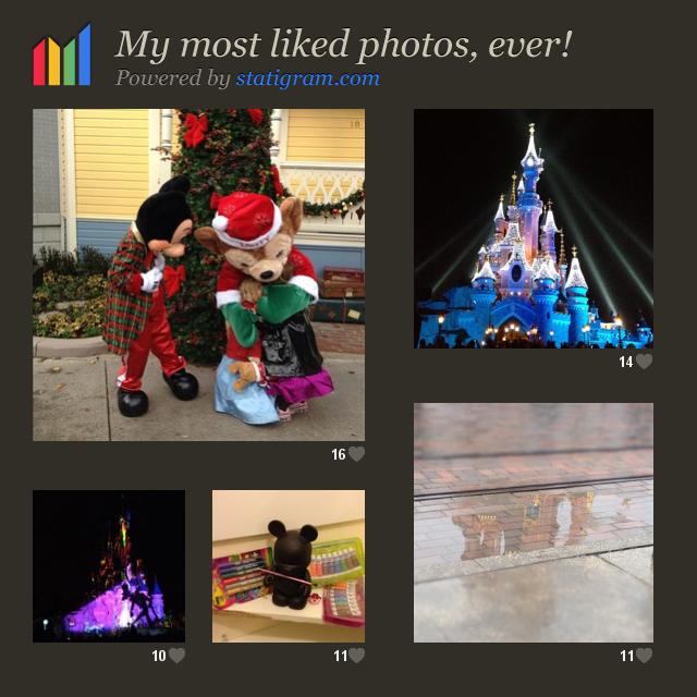 Top photos - Mes photos qui ont été les plus appréciées