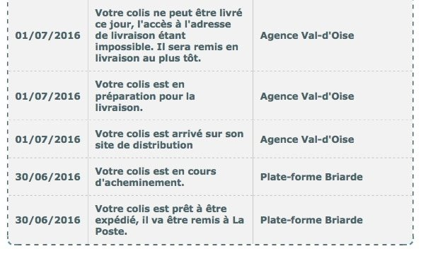 Colissimo adresse impossible