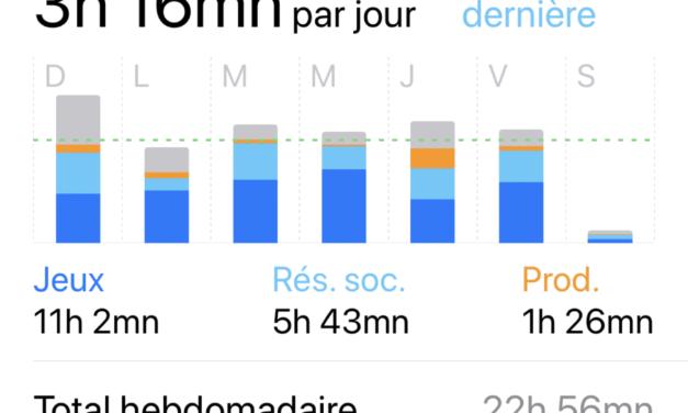 Focus sur la fonction temps écran d'iOS 12 : pourquoi est-ce si important ?